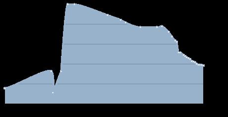 Население города Александровск-Сахалинский. Population of Alexandrovsk-Sakhalinsky, Sakhalin, Russia.