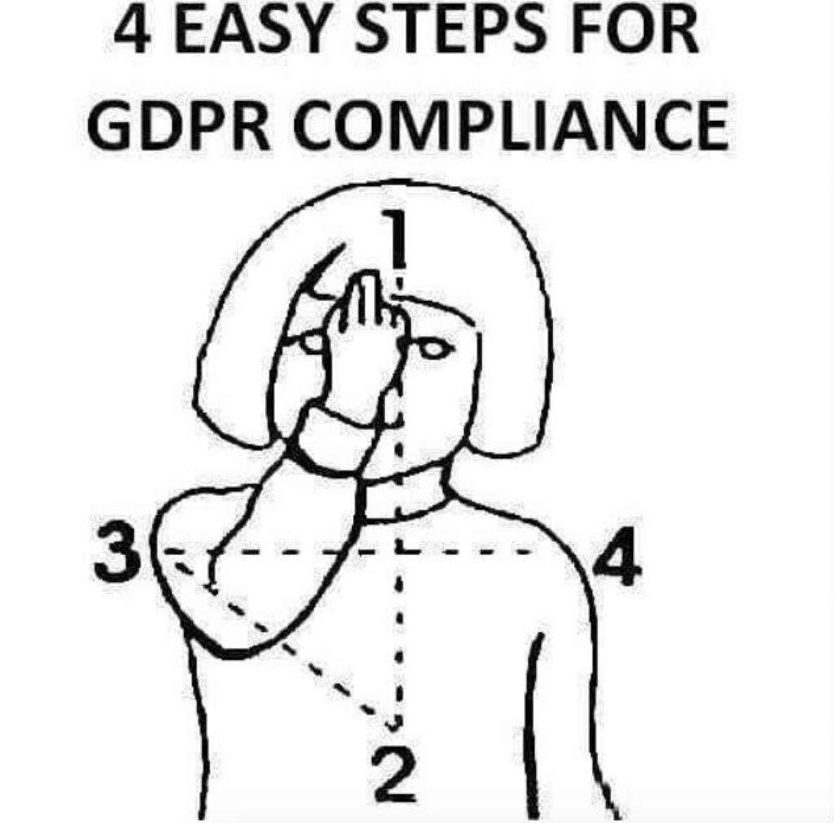 4 easy steps for GDPR compliance